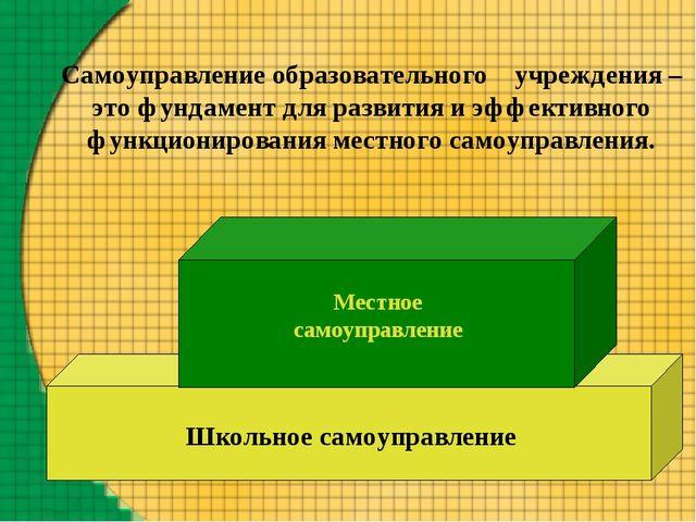 Самоуправление образовательного учреждения – это фундамент для развития и эфф...