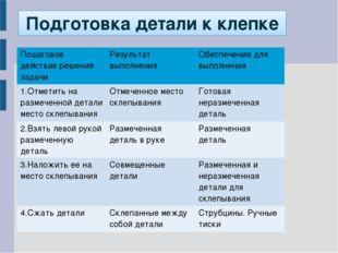 Подготовка детали к клепке Пошаговое действие решения задачиРезультат выполн