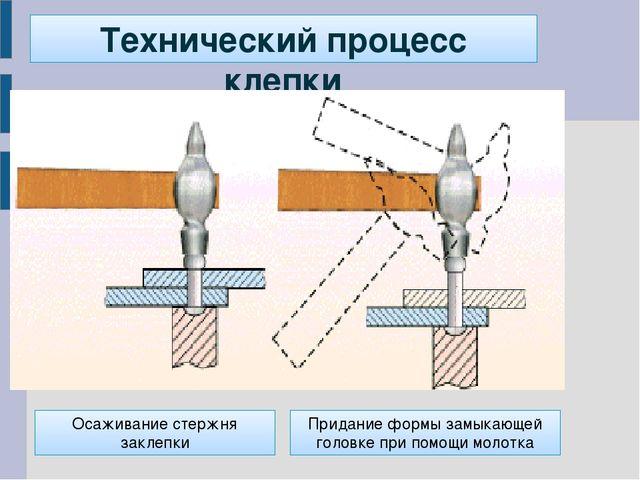 Технический процесс клепки Осаживание стержня заклепки Придание формы замыкаю...