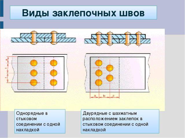 Виды заклепочных швов Однорядные в стыковом соединении с одной накладкой Двур...