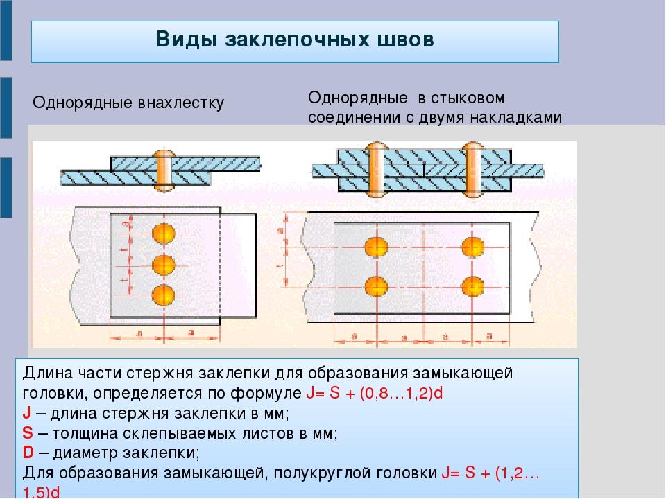 Виды заклепочных швов Однорядные внахлестку Однорядные в стыковом соединении...
