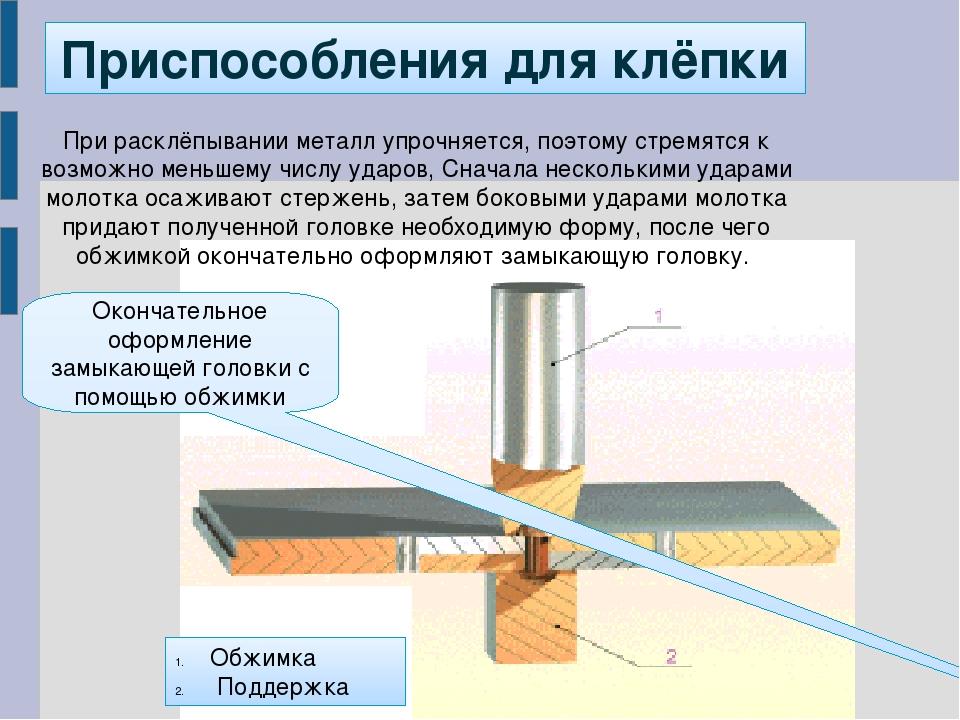 Приспособления для клёпки При расклёпывании металл упрочняется, поэтому стрем...