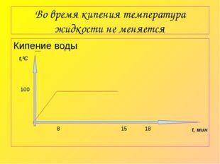Во время кипения температура жидкости не меняется Кипение воды 8 15 18 t, мин