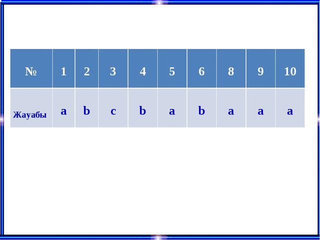 № 1 2 3 4 5 6 8 9 10 Жауабы а b c b а b а а а