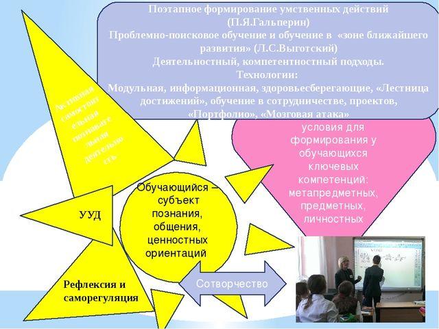 Учитель создает условия для формирования у обучающихся ключевых компетенций:...