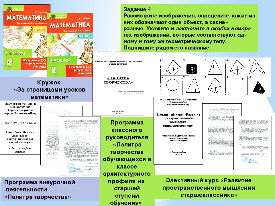 Программа внеурочной деятельности «Палитра творчества» Элективный курс «Разви...