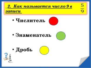 Числитель Знаменатель Дробь http://aida.ucoz.ru