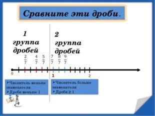 0 2 1 группа дробей 2 группа дробей Числитель меньше знаменателя Дроби меньше