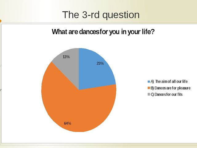 The 3-rd question
