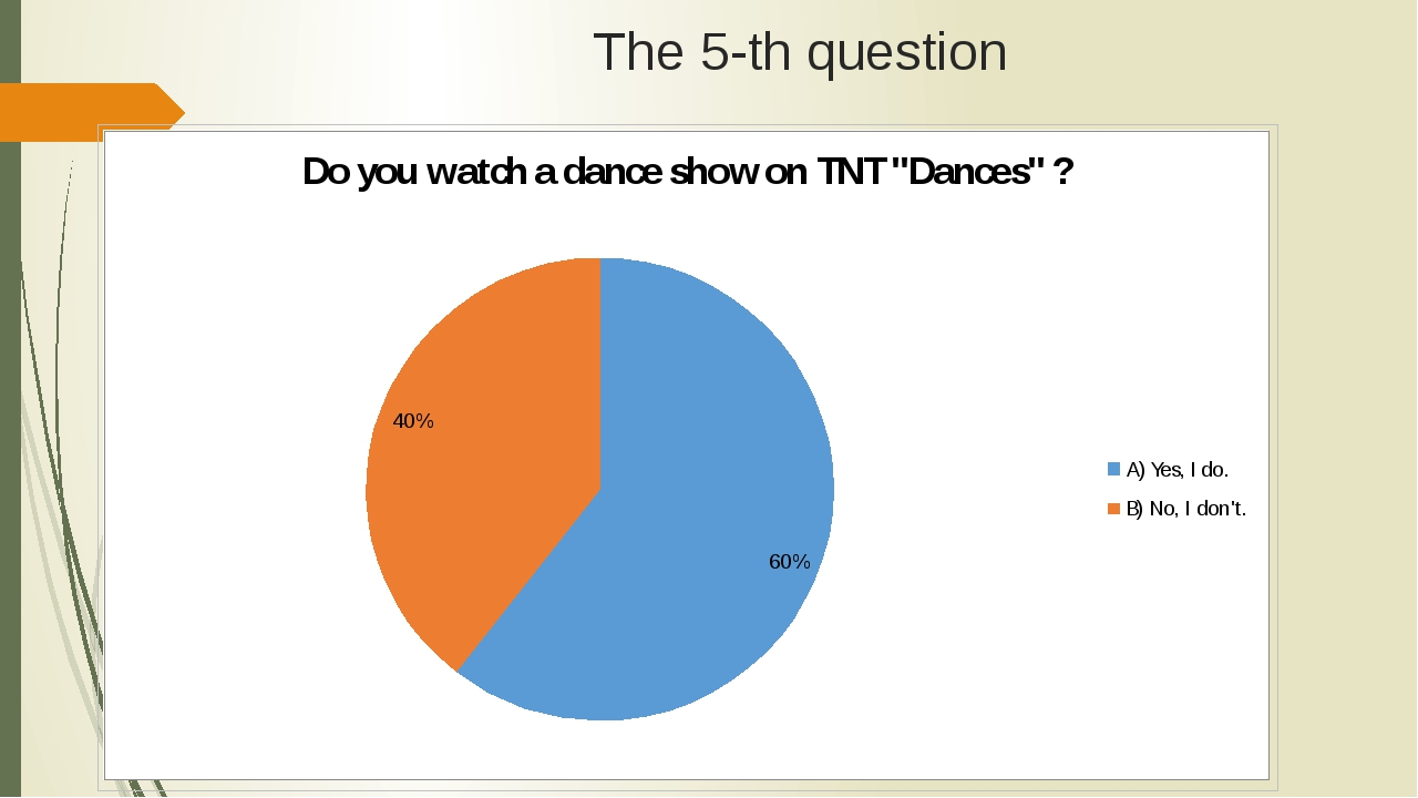 The 5-th question