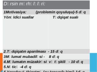 Dərsin mərhələləri: 1Motivasiya: (problemin qoyuluşu)-5dəq Yönəldici suallar