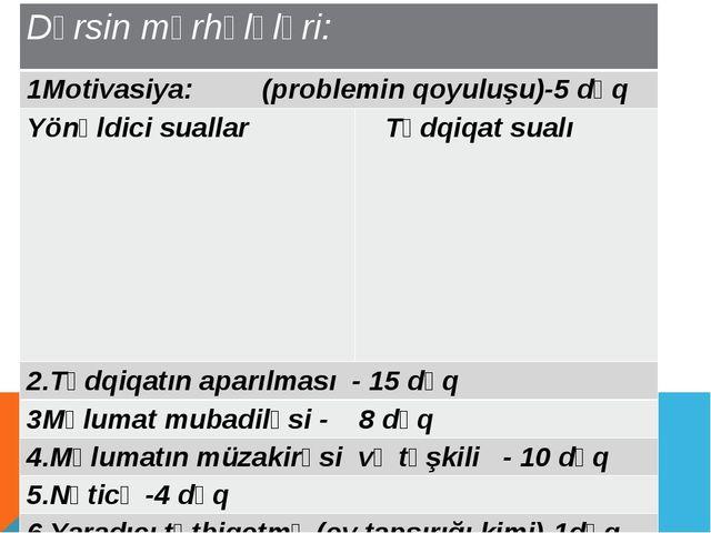 Dərsin mərhələləri: 1Motivasiya: (problemin qoyuluşu)-5dəq Yönəldici suallar...
