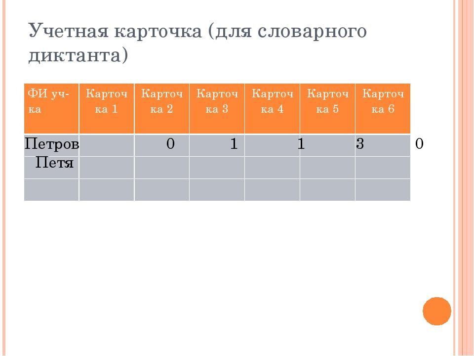 Учетная карточка (для словарного диктанта) Петров Петя 0 3 1 1 0 ФИуч-ка Карт...