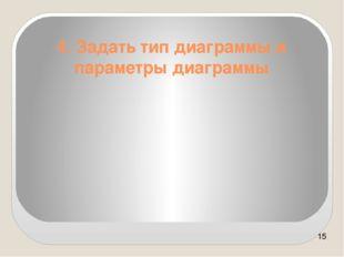 4. Задать тип диаграммы и параметры диаграммы