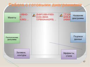 Работа с готовыми диаграммами Название диаграммы Подписи данных Заливки, конт