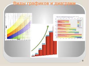 Виды графиков и диаграмм
