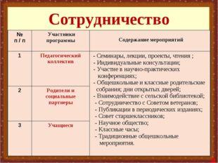Сотрудничество * № п / п Участники программы Содержание мероприятий 1Педаг