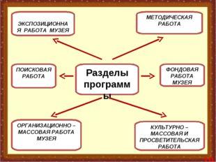 КУЛЬТУРНО – МАССОВАЯ И ПРОСВЕТИТЕЛЬСКАЯ РАБОТА ФОНДОВАЯ РАБОТА МУЗЕЯ МЕТОДИЧЕ