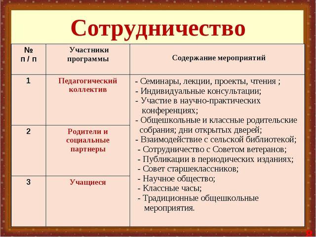 Сотрудничество * № п / п Участники программы Содержание мероприятий 1Педаг...