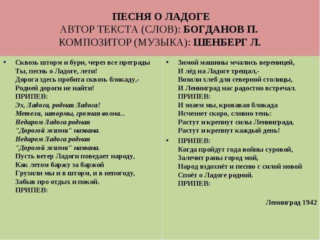 ПЕСНЯ О ЛАДОГЕ АВТОР ТЕКСТА (СЛОВ): БОГДАНОВ П. КОМПОЗИТОР (МУЗЫКА): ШЕНБЕРГ...