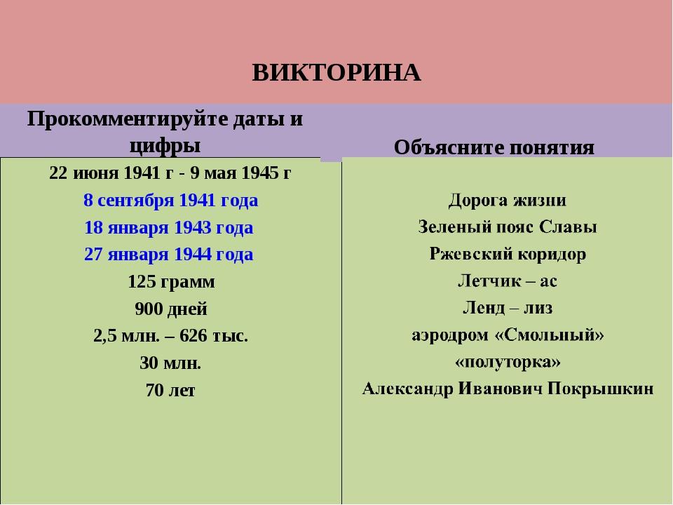 ВИКТОРИНА Прокомментируйте даты и цифры 22 июня 1941 г - 9 мая 1945 г 8 сент...