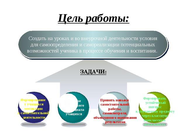 Цель работы: Создать на уроках и во внеурочной деятельности условия для самоо...