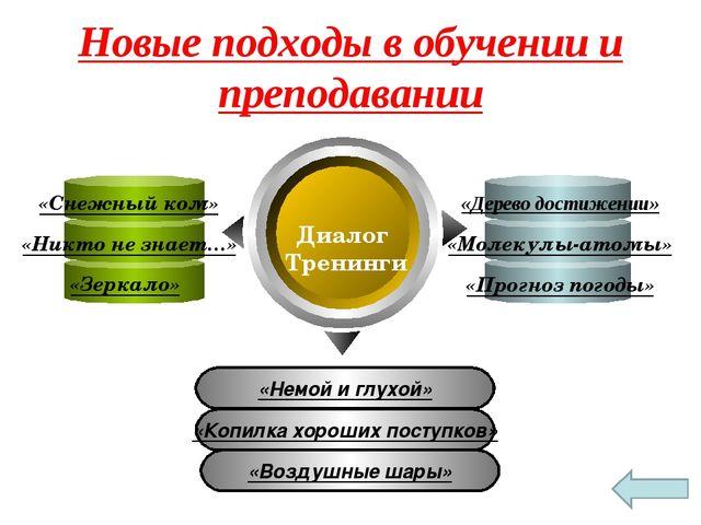 Новые подходы в обучении и преподавании «Зеркало» Диалог Тренинги «Немой и гл...