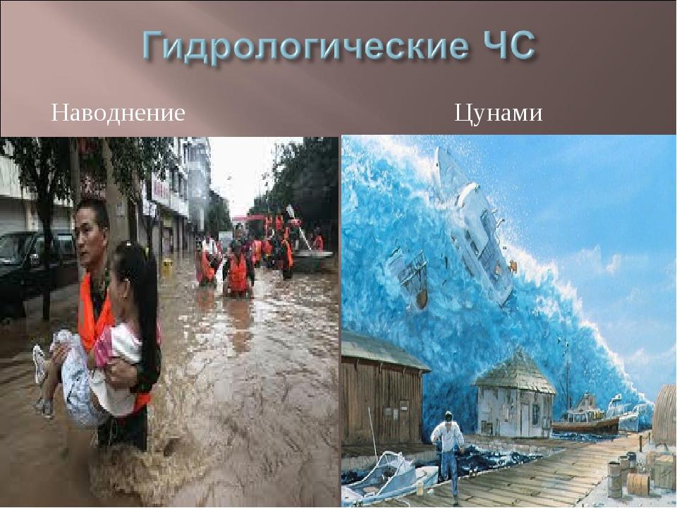 Наводнение Цунами