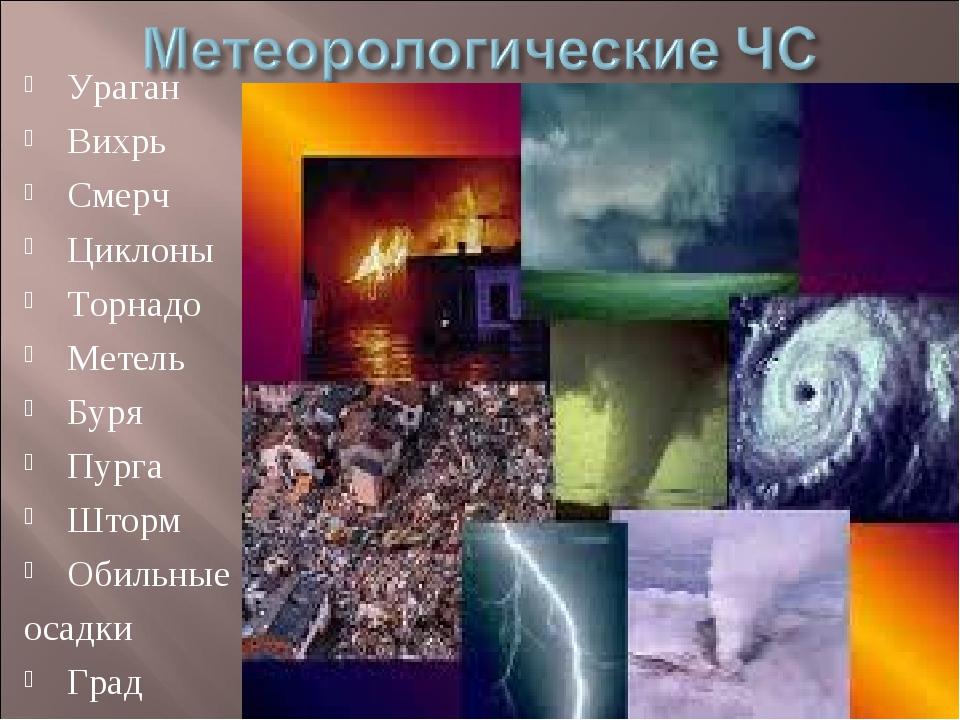 Ураган Вихрь Смерч Циклоны Торнадо Метель Буря Пурга Шторм Обильные осадки Град