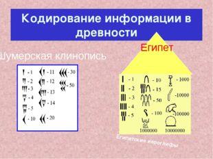 Кодирование информации в древности Египетские иероглифы Шумерская клинопись Е