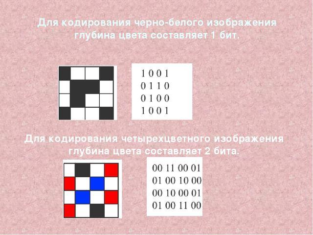 Для кодирования черно-белого изображения глубина цвета составляет 1 бит. Для...