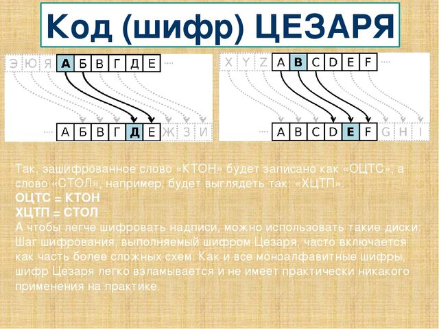 Код (шифр) ЦЕЗАРЯ Так, зашифрованное слово «КТОН» будет записано как «ОЦТС»,...