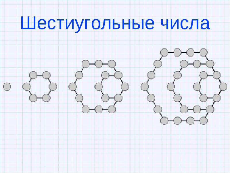 Шестиугольные числа
