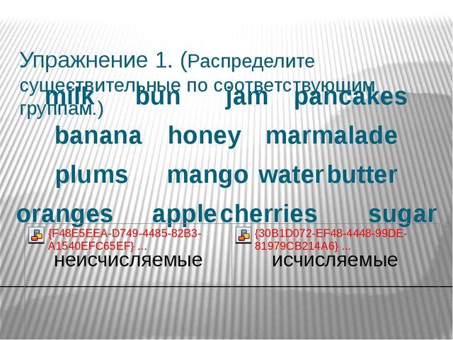 Упражнение 1. (Распределите существительные по соответствующим группам.) milk...
