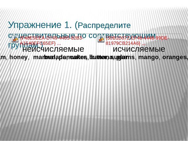 Упражнение 1. (Распределите существительные по соответствующим группам.)...