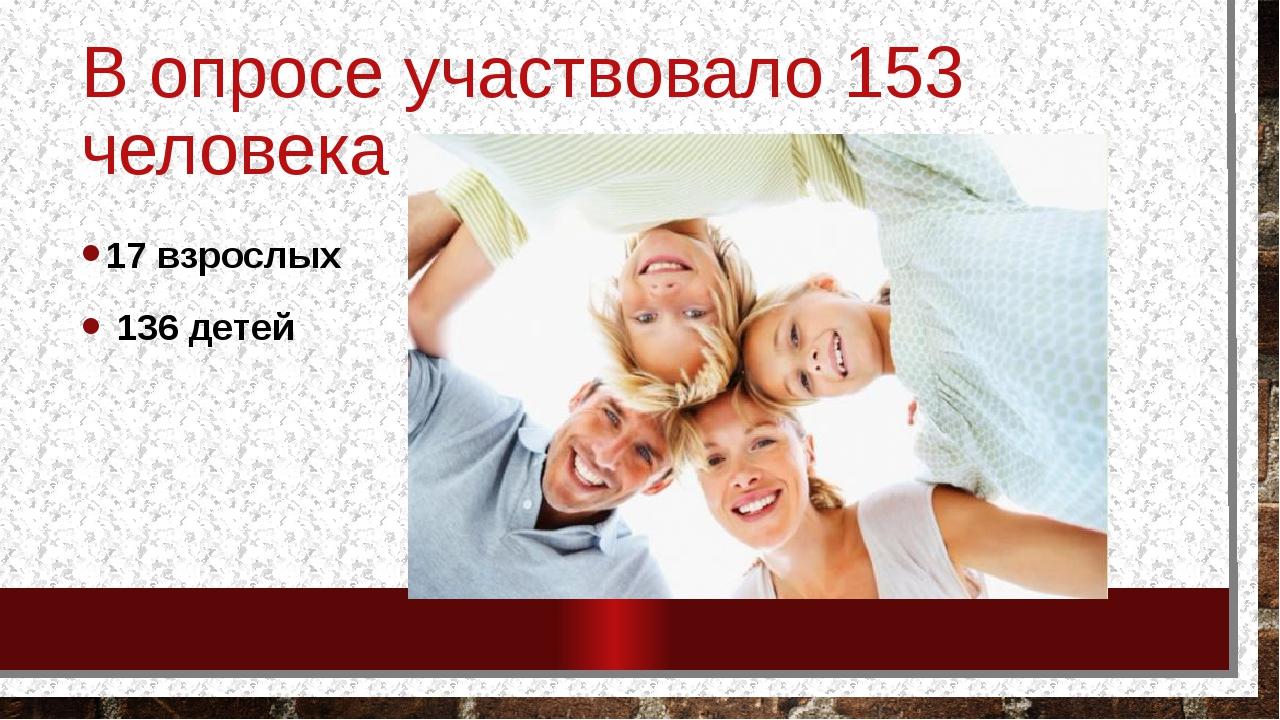 В опросе участвовало 153 человека 17 взрослых 136 детей
