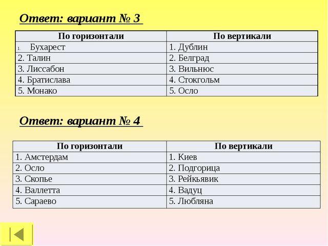 Ответ: вариант № 3: Норвегия; 2- Финляндия; 3- Нидерланды; 4- Франция; 5- Сер...