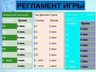 РЕГЛАМЕНТ ИГРЫ Всемирный школьный Спикер Время У1 8мин. О1 8мин. У2 8мин. О2