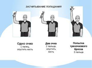 Одно очко 1 палец, опустить кисть Два очка 2 пальца, опустить кисть Попытка т