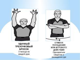 УДАЧНЫЙ ТРЕХОЧКОВЫЙ БРОСОК 3 пальца на каждой руке ОТМЕНА ПОПАДАНИЯ ИЛИ ИГРОВ