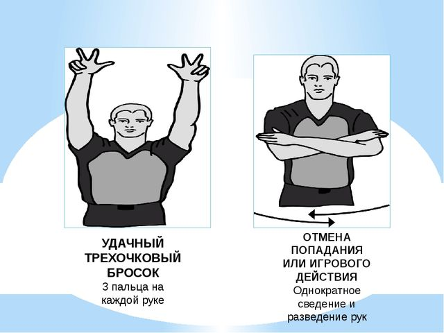 УДАЧНЫЙ ТРЕХОЧКОВЫЙ БРОСОК 3 пальца на каждой руке ОТМЕНА ПОПАДАНИЯ ИЛИ ИГРОВ...