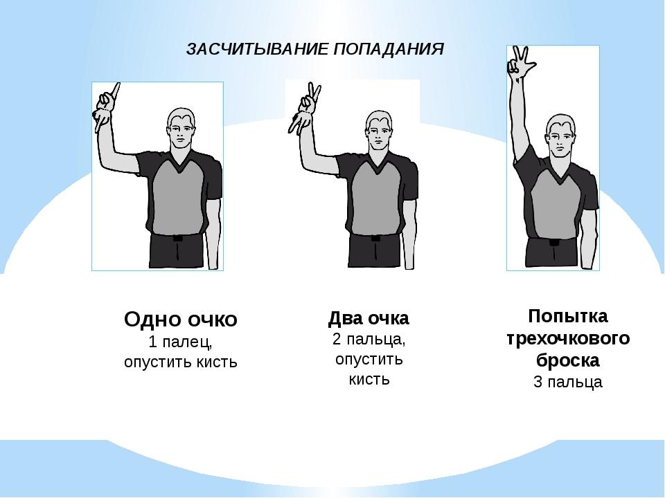 Одно очко 1 палец, опустить кисть Два очка 2 пальца, опустить кисть Попытка т...