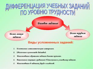 Базовое задание Более легкое задание Более трудное задание Виды усложненных з