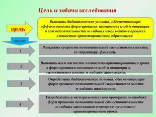 Цель и задачи исследования Выявитьдидактическиеусловия, обеспечивающие эффе