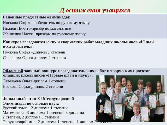 Достижения учащихся Районные предметные олимпиады: Носкова Софья – победитель...