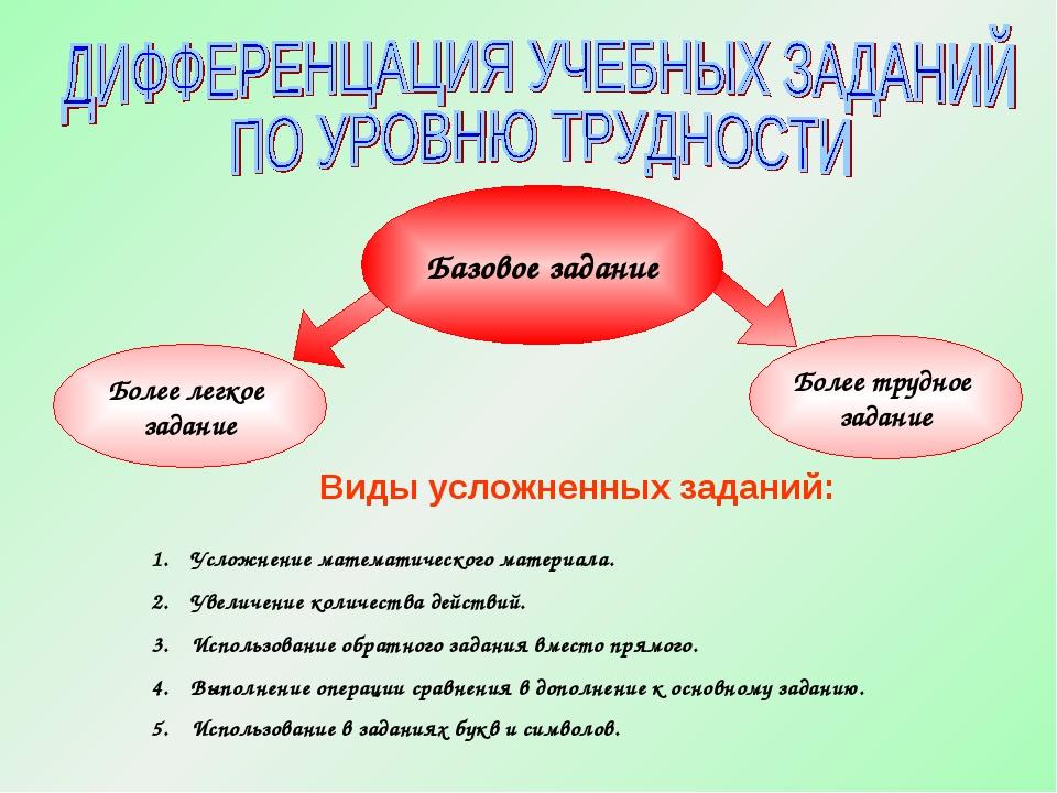 Базовое задание Более легкое задание Более трудное задание Виды усложненных з...