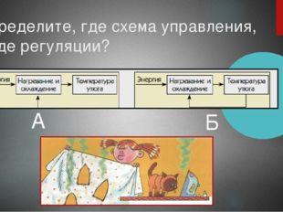Определите, где схема управления, а где регуляции? А Б