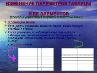 ИЗМЕНЕНИЕ ПАРАМЕТРОВ ТАБЛИЦЫ И ЕЕ ЭЛЕМЕНТОВ (способы управления шириной и выс