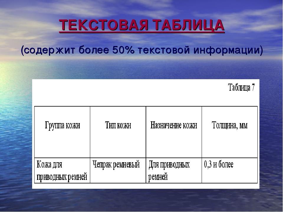 ТЕКСТОВАЯ ТАБЛИЦА (содержит более 50% текстовой информации)