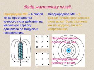 Виды магнитных полей. Однородное МП – в любой точке пространства которого сил